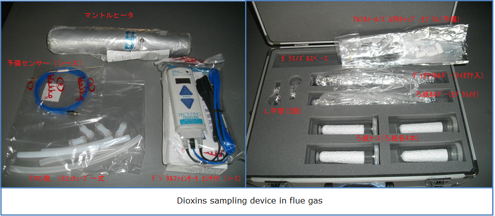 Dioxin20in20gas